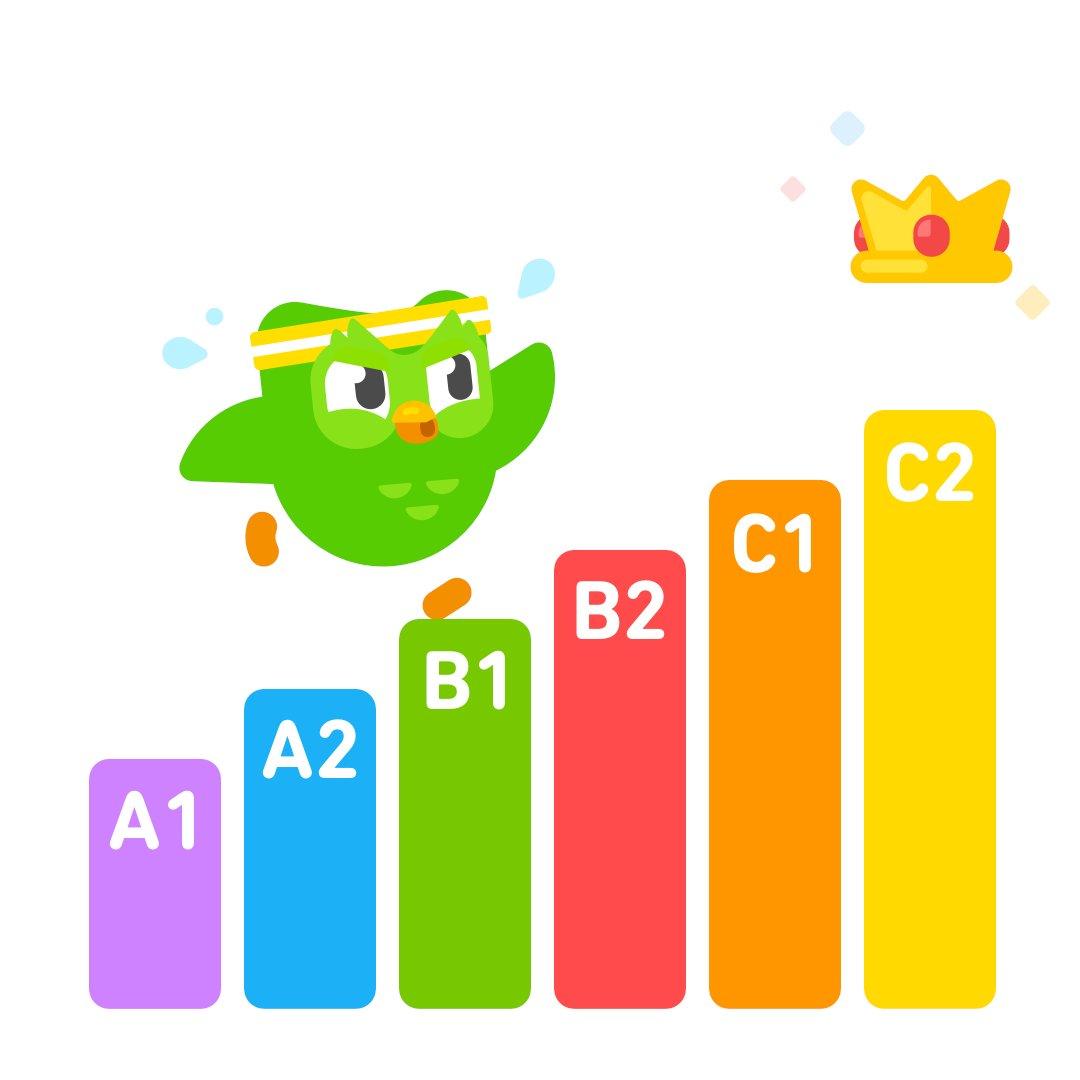Duolingo là ứng dụng học tiếng Anh có giao diện được thiết kế đẹp và dễ sử dụng.