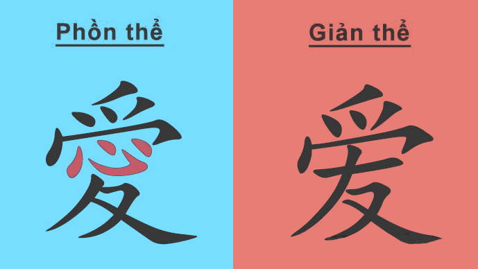 hoc-tieng-trung-phon-the-hay-gian-the