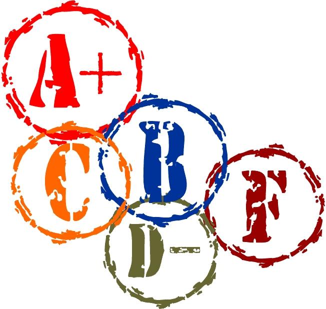 Thang điẻm GPA bằng chữ là thang điểm thông dụng nhất.
