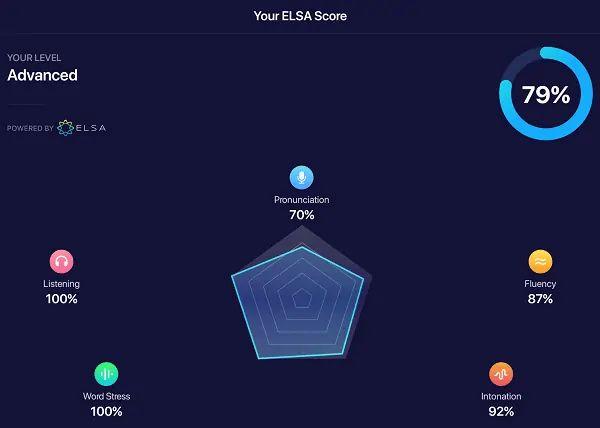 Giao diện điểm số của ELSA Speak