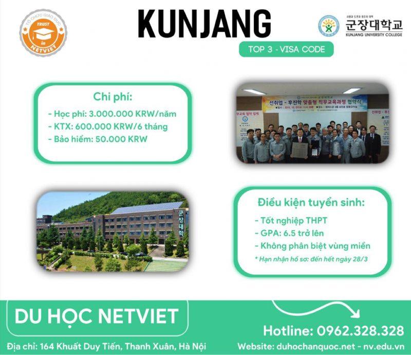 Trường đại học Kunjang University College Hàn Quốc