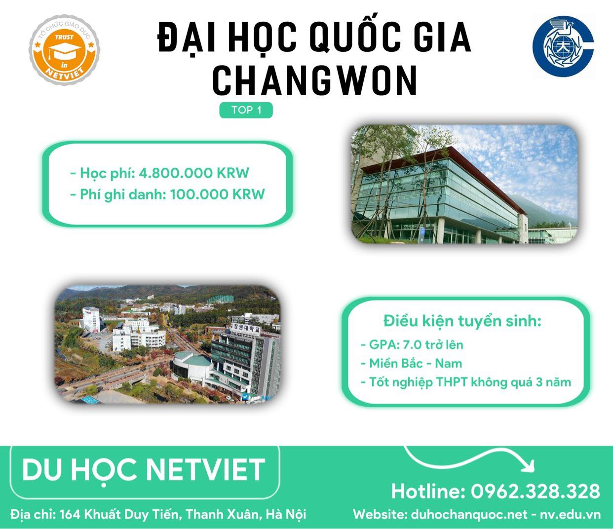 Trường đại học quốc gia Changwon University
